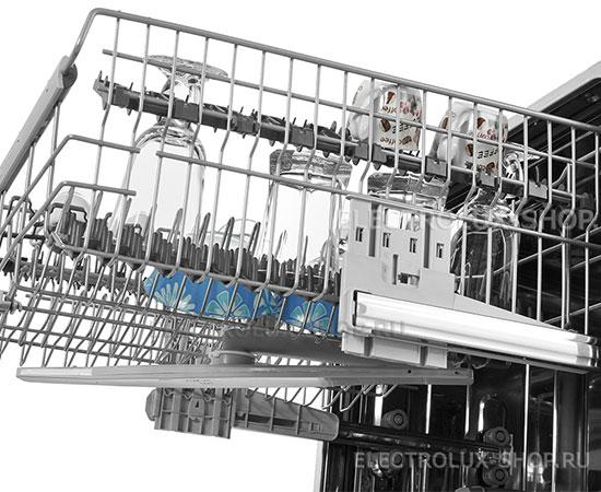 Electrolux Esl 6810 Ro Инструкция